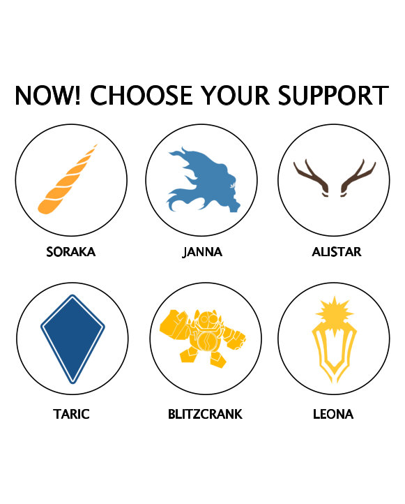 Choose your support
